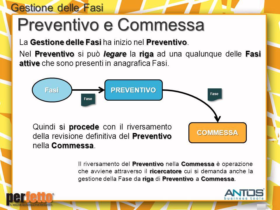 Gestione delle Fasi Preventivo e Commessa Gestione delle FasiPreventivo La Gestione delle Fasi ha inizio nel Preventivo. PreventivolegarerigaFasi atti