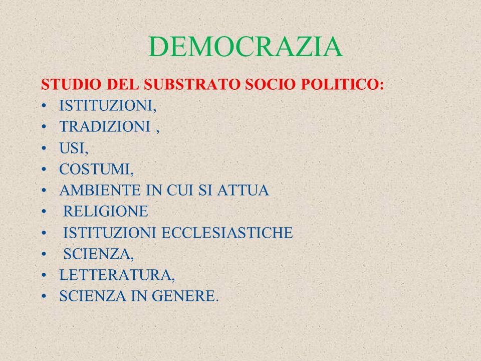 DEMOCRAZIA STUDIO DEL SUBSTRATO SOCIO POLITICO: ISTITUZIONI, TRADIZIONI, USI, COSTUMI, AMBIENTE IN CUI SI ATTUA RELIGIONE ISTITUZIONI ECCLESIASTICHE SCIENZA, LETTERATURA, SCIENZA IN GENERE.
