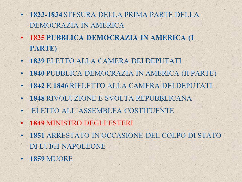 1833-1834 STESURA DELLA PRIMA PARTE DELLA DEMOCRAZIA IN AMERICA 1835 PUBBLICA DEMOCRAZIA IN AMERICA (I PARTE) 1839 ELETTO ALLA CAMERA DEI DEPUTATI 1840 PUBBLICA DEMOCRAZIA IN AMERICA (II PARTE) 1842 E 1846 RIELETTO ALLA CAMERA DEI DEPUTATI 1848 RIVOLUZIONE E SVOLTA REPUBBLICANA ELETTO ALL'ASSEMBLEA COSTITUENTE 1849 MINISTRO DEGLI ESTERI 1851 ARRESTATO IN OCCASIONE DEL COLPO DI STATO DI LUIGI NAPOLEONE 1859 MUORE