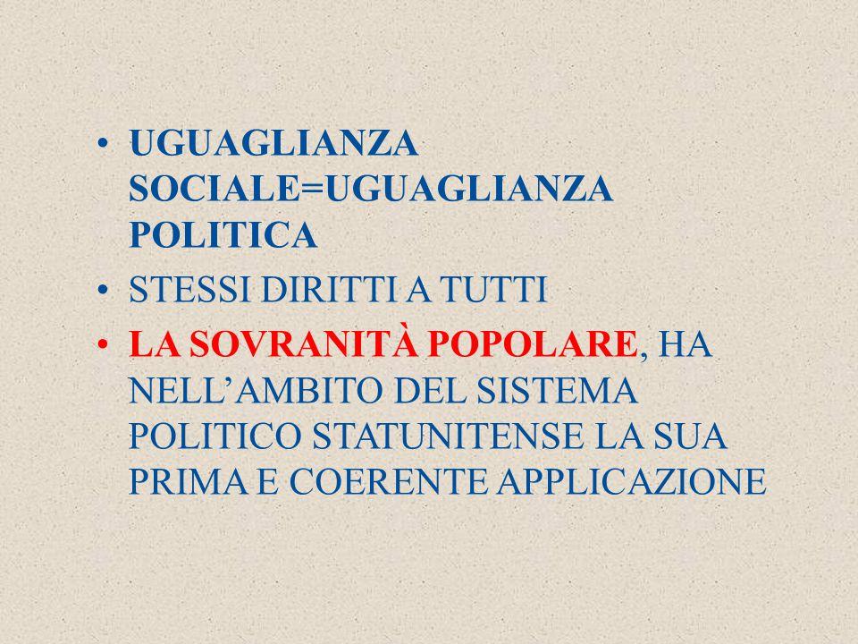 UGUAGLIANZA SOCIALE=UGUAGLIANZA POLITICA STESSI DIRITTI A TUTTI LA SOVRANITÀ POPOLARE, HA NELL'AMBITO DEL SISTEMA POLITICO STATUNITENSE LA SUA PRIMA E COERENTE APPLICAZIONE