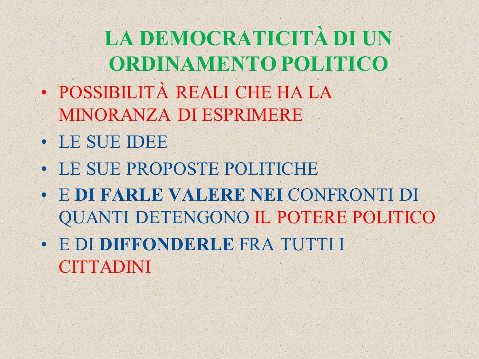 LA DEMOCRATICITÀ DI UN ORDINAMENTO POLITICO POSSIBILITÀ REALI CHE HA LA MINORANZA DI ESPRIMERE LE SUE IDEE LE SUE PROPOSTE POLITICHE E DI FARLE VALERE NEI CONFRONTI DI QUANTI DETENGONO IL POTERE POLITICO E DI DIFFONDERLE FRA TUTTI I CITTADINI