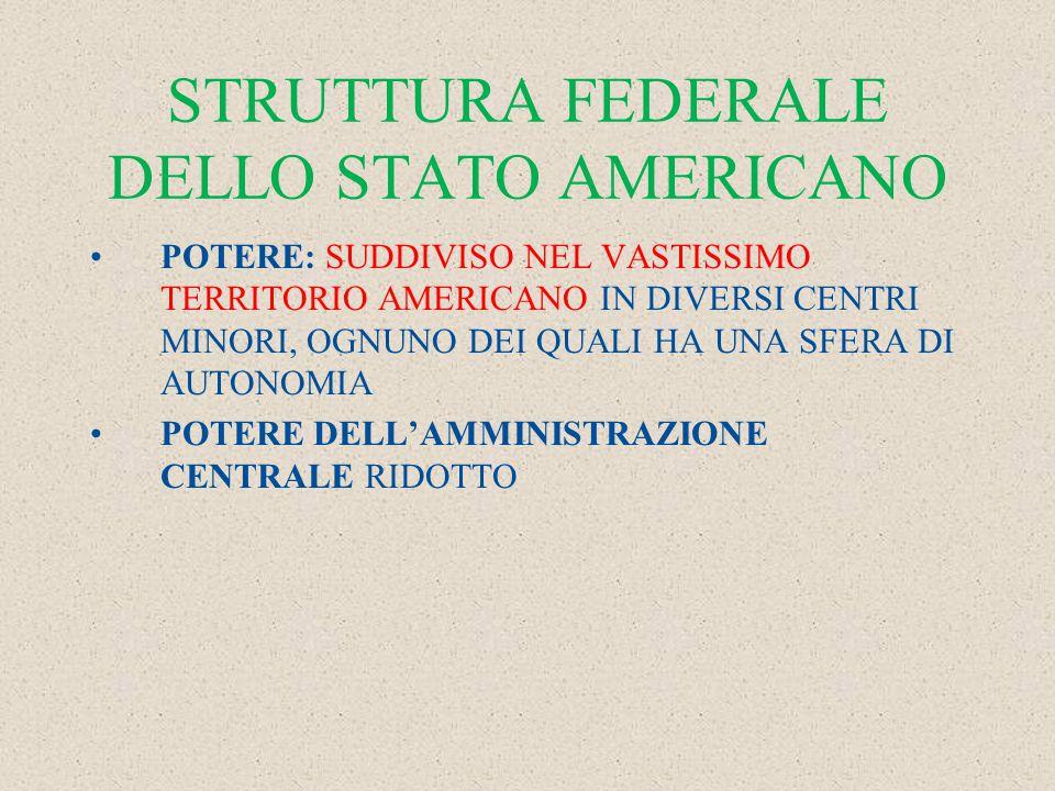 STRUTTURA FEDERALE DELLO STATO AMERICANO POTERE: SUDDIVISO NEL VASTISSIMO TERRITORIO AMERICANO IN DIVERSI CENTRI MINORI, OGNUNO DEI QUALI HA UNA SFERA DI AUTONOMIA POTERE DELL'AMMINISTRAZIONE CENTRALE RIDOTTO