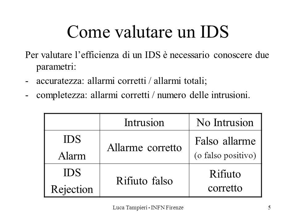 Luca Tampieri - INFN Firenze5 Come valutare un IDS Per valutare l'efficienza di un IDS è necessario conoscere due parametri: -accuratezza: allarmi corretti / allarmi totali; -completezza: allarmi corretti / numero delle intrusioni.