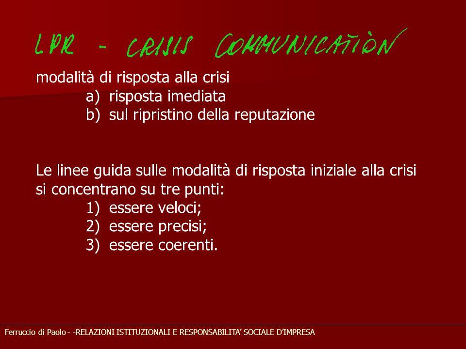 Ferruccio di Paolo - -RELAZIONI ISTITUZIONALI E RESPONSABILITA' SOCIALE D'IMPRESA modalità di risposta alla crisi a) risposta imediata b) sul ripristi