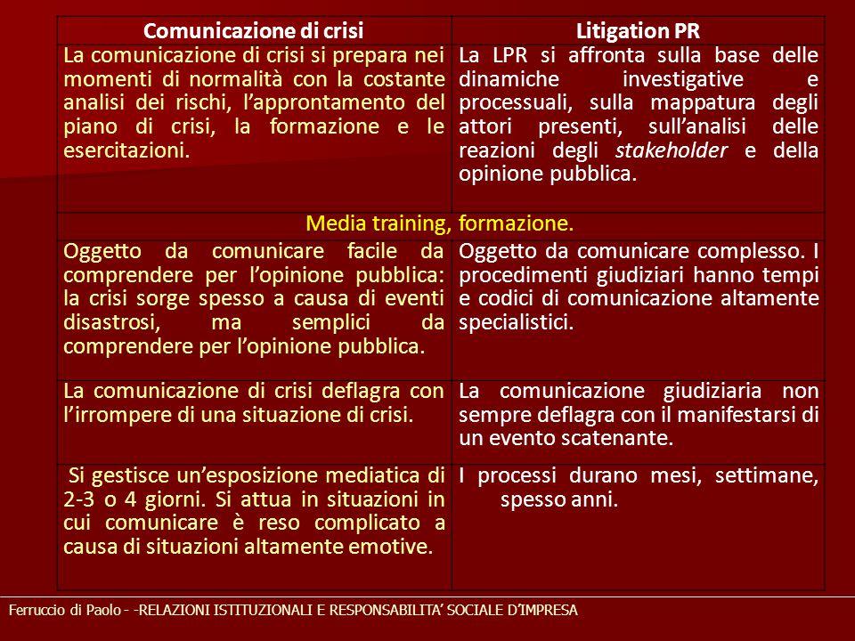 Ferruccio di Paolo - -RELAZIONI ISTITUZIONALI E RESPONSABILITA' SOCIALE D'IMPRESA Comunicazione di crisiLitigation PR La comunicazione di crisi si pre