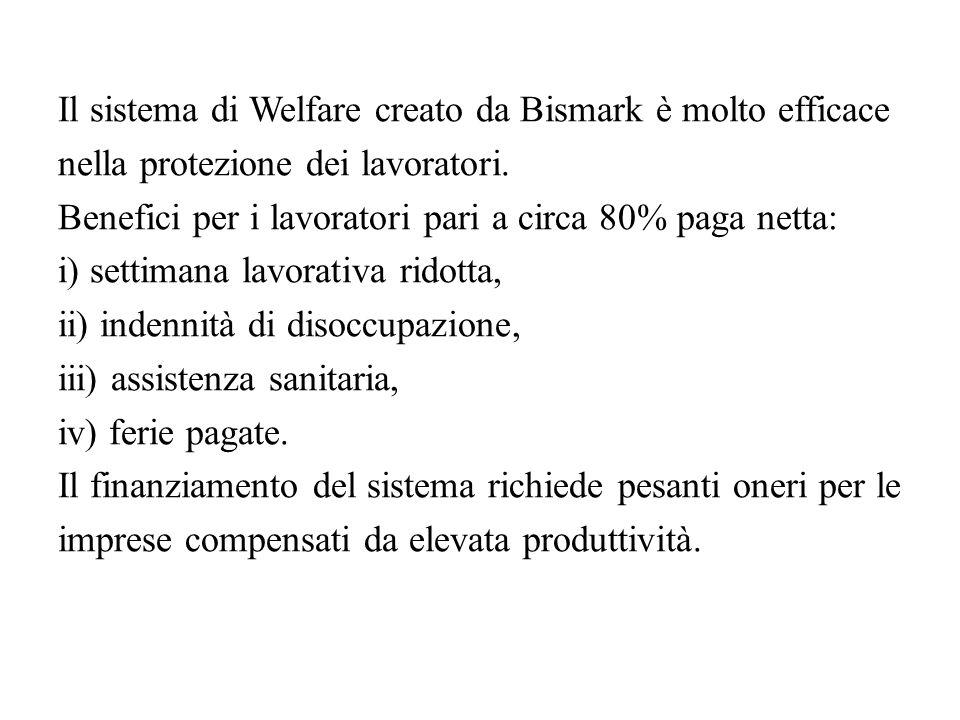Il sistema di Welfare creato da Bismark è molto efficace nella protezione dei lavoratori. Benefici per i lavoratori pari a circa 80% paga netta: i) se