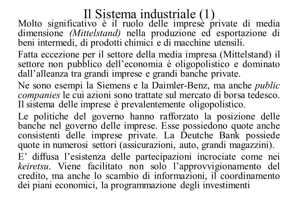 Il Sistema industriale (1) Molto significativo è il ruolo delle imprese private di media dimensione (Mittelstand) nella produzione ed esportazione di