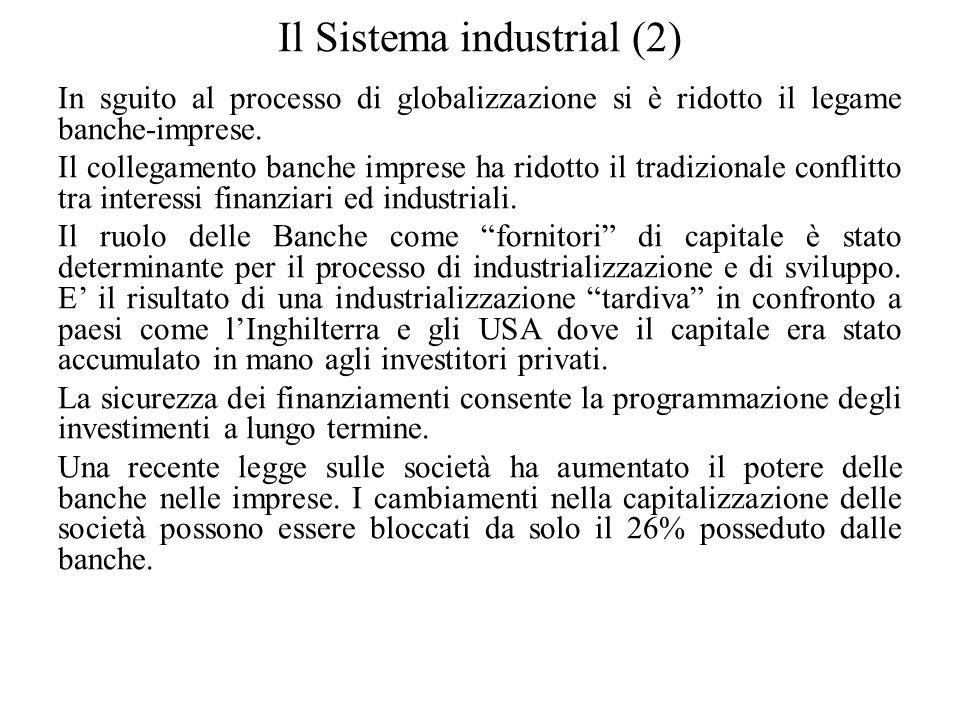 Il Sistema industrial (2) In sguito al processo di globalizzazione si è ridotto il legame banche-imprese. Il collegamento banche imprese ha ridotto il