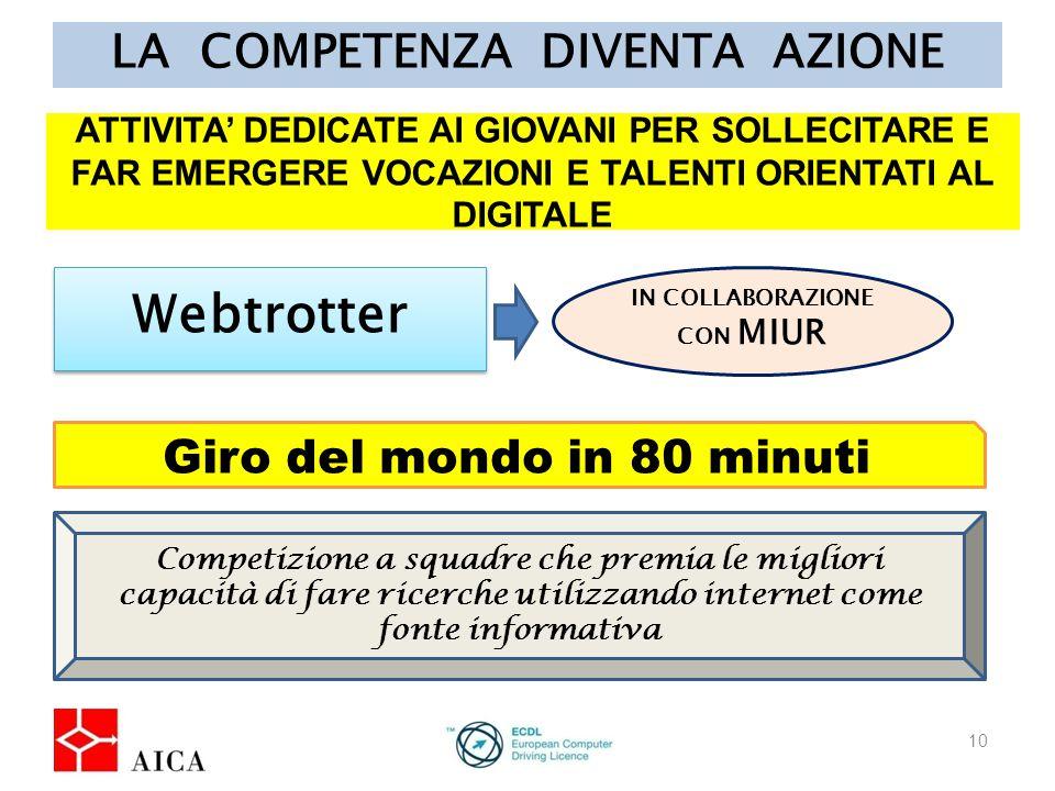 LA COMPETENZA DIVENTA AZIONE 10 Webtrotter IN COLLABORAZIONE CON MIUR ATTIVITA' DEDICATE AI GIOVANI PER SOLLECITARE E FAR EMERGERE VOCAZIONI E TALENTI ORIENTATI AL DIGITALE Giro del mondo in 80 minuti Competizione a squadre che premia le migliori capacità di fare ricerche utilizzando internet come fonte informativa