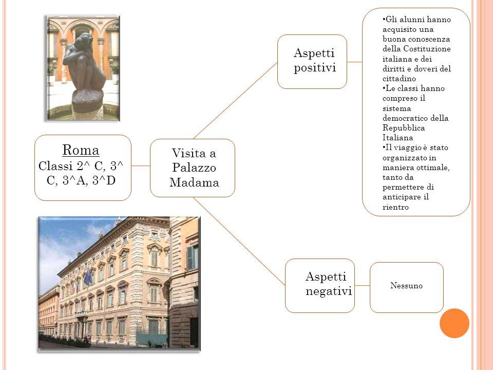 Vi Roma Classi 2^ Corsi: A,D,E,G,H + 1^ H Visita alla basilica di San Pietro Aspetti positivi Aspetti negativi Conoscenza di Roma dal punto di vista c