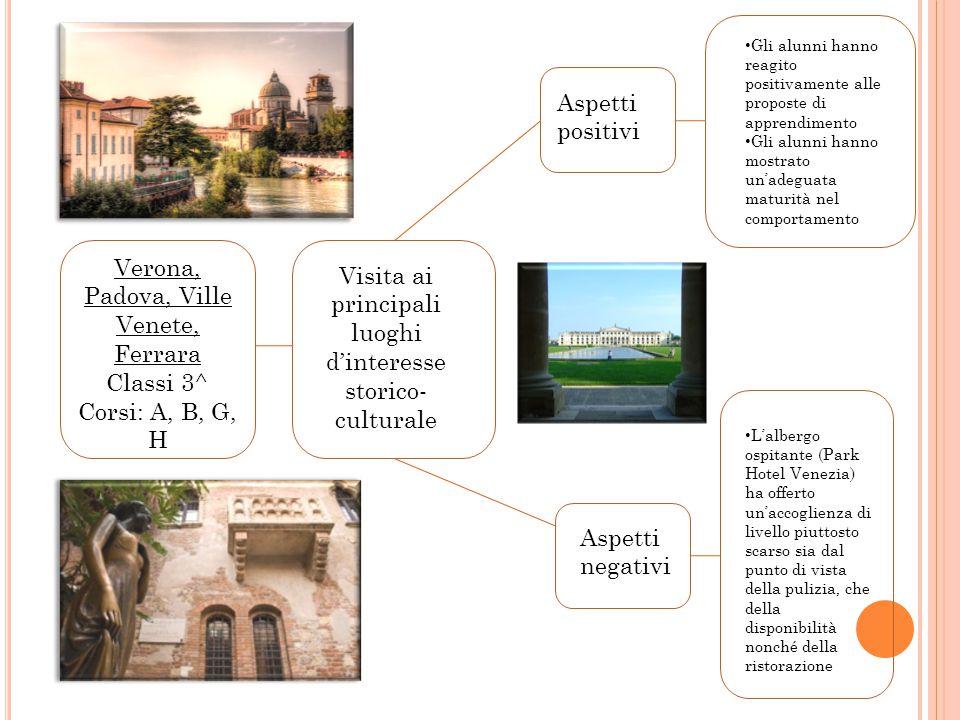 Vi Verona, Padova e Ferrara Classi 3^ Corsi: C, D E, F Visita ai principali luoghi d'interesse storico- culturale delle città Aspetti positivi Aspetti