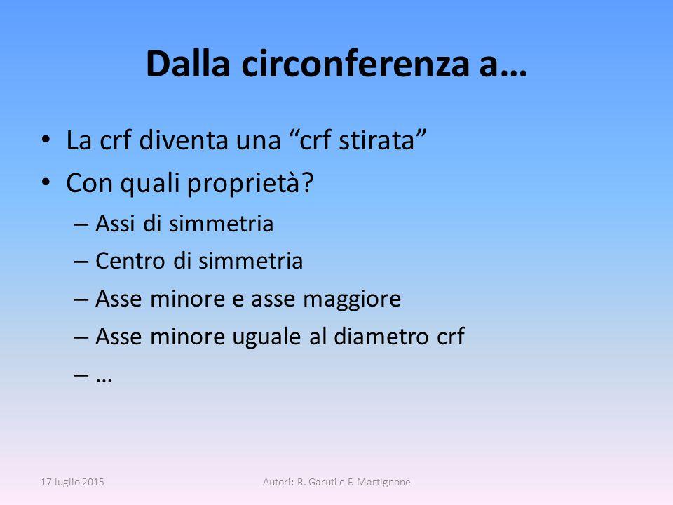 """Dalla circonferenza a… La crf diventa una """"crf stirata"""" Con quali proprietà? – Assi di simmetria – Centro di simmetria – Asse minore e asse maggiore –"""