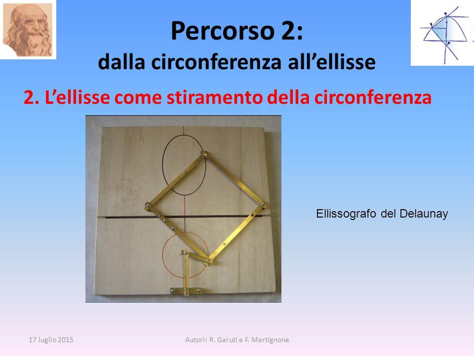 2. L'ellisse come stiramento della circonferenza Percorso 2: dalla circonferenza all'ellisse 17 luglio 2015Autori: R. Garuti e F. Martignone Ellissogr