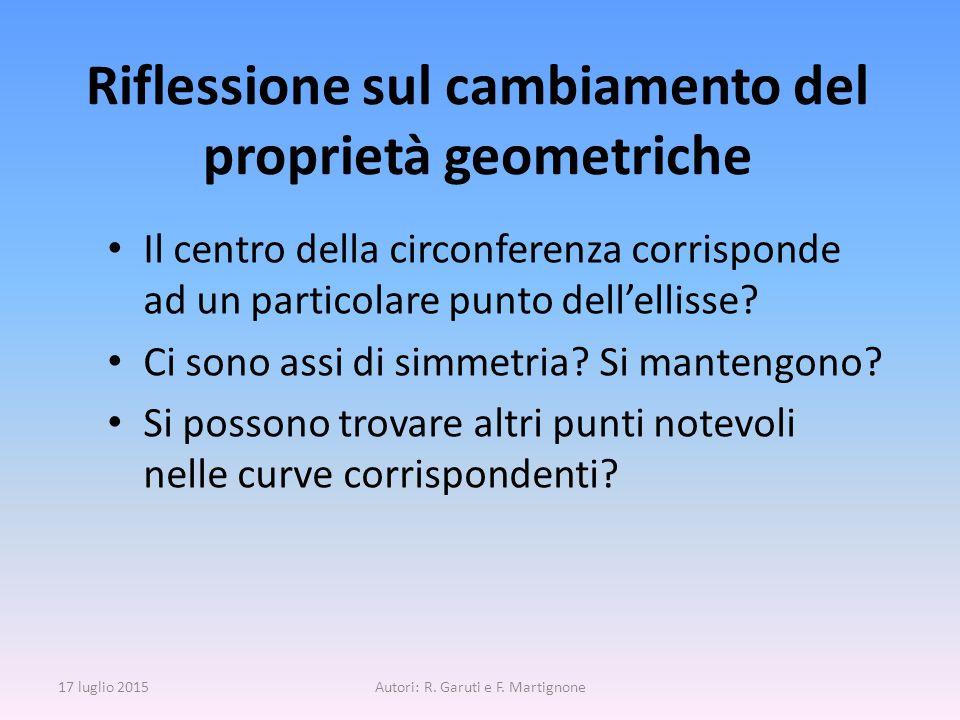 Riflessione sul cambiamento del proprietà geometriche Il centro della circonferenza corrisponde ad un particolare punto dell'ellisse? Ci sono assi di
