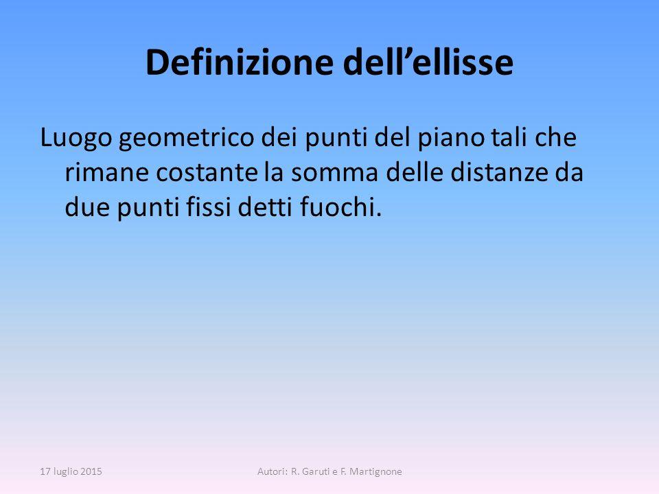 Definizione dell'ellisse Luogo geometrico dei punti del piano tali che rimane costante la somma delle distanze da due punti fissi detti fuochi. 17 lug