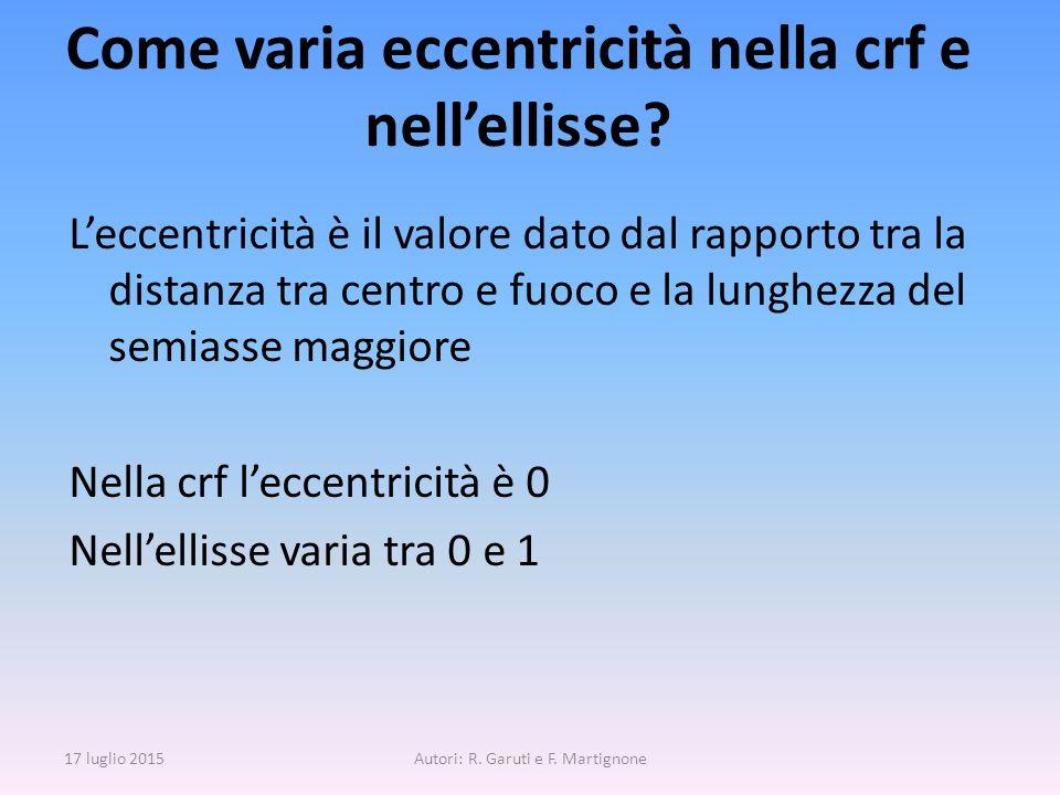 Come varia eccentricità nella crf e nell'ellisse? L'eccentricità è il valore dato dal rapporto tra la distanza tra centro e fuoco e la lunghezza del s