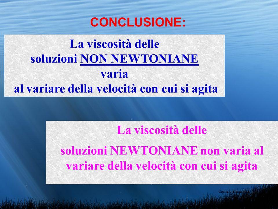 . Giulia e Emanuela La viscosità delle soluzioni NEWTONIANE non varia al variare della velocità con cui si agita CONCLUSIONE: La viscosità delle soluz