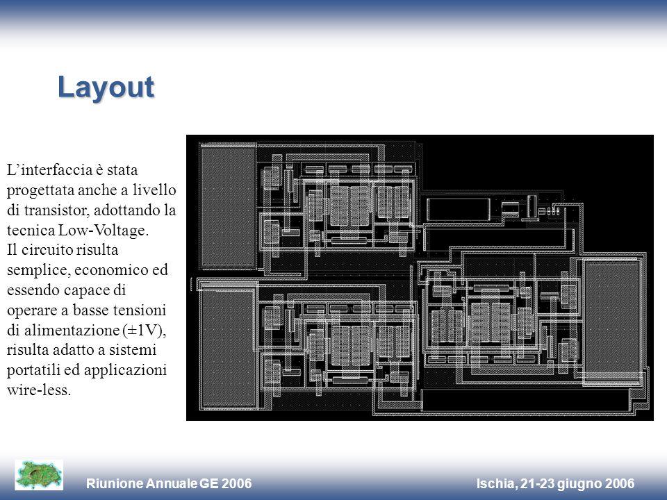 Ischia, 21-23 giugno 2006Riunione Annuale GE 2006 Layout L'interfaccia è stata progettata anche a livello di transistor, adottando la tecnica Low-Voltage.