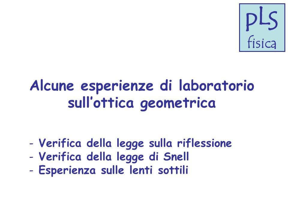 P L S fisica Alcune esperienze di laboratorio sull'ottica geometrica - Verifica della legge sulla riflessione - Verifica della legge di Snell - Esperi