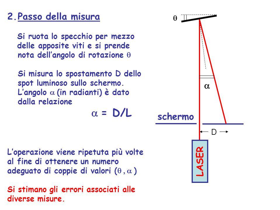  (°)  (°) 3.Passo della misura Dopo aver convertito tutti i valori nelle stesse unità di misura (tutti gradi o tutti radianti), si disegna il grafico dei punti sperimentali e si interpola per mezzo di una retta passante per l'origine