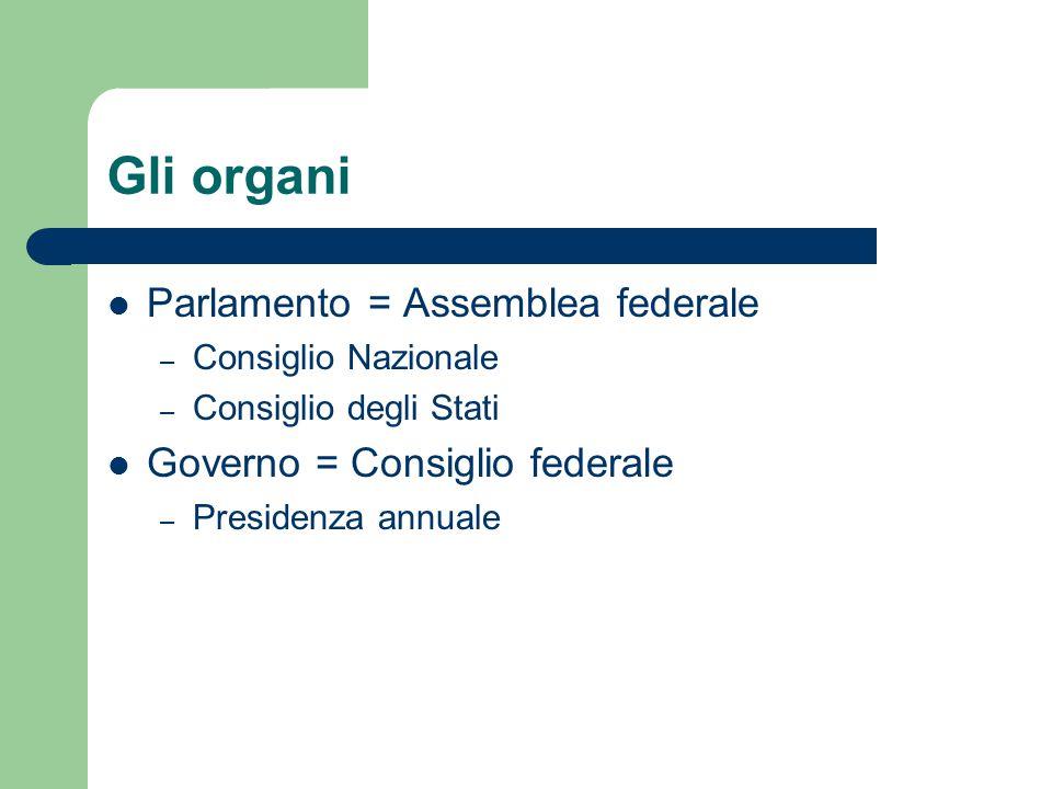 Gli organi Parlamento = Assemblea federale – Consiglio Nazionale – Consiglio degli Stati Governo = Consiglio federale – Presidenza annuale