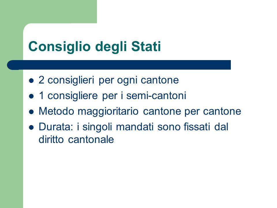 Consiglio degli Stati 2 consiglieri per ogni cantone 1 consigliere per i semi-cantoni Metodo maggioritario cantone per cantone Durata: i singoli manda