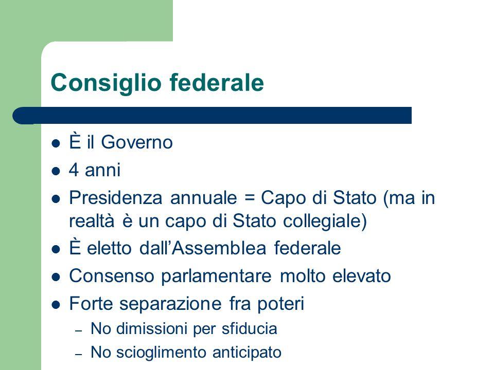 Consiglio federale È il Governo 4 anni Presidenza annuale = Capo di Stato (ma in realtà è un capo di Stato collegiale) È eletto dall'Assemblea federal