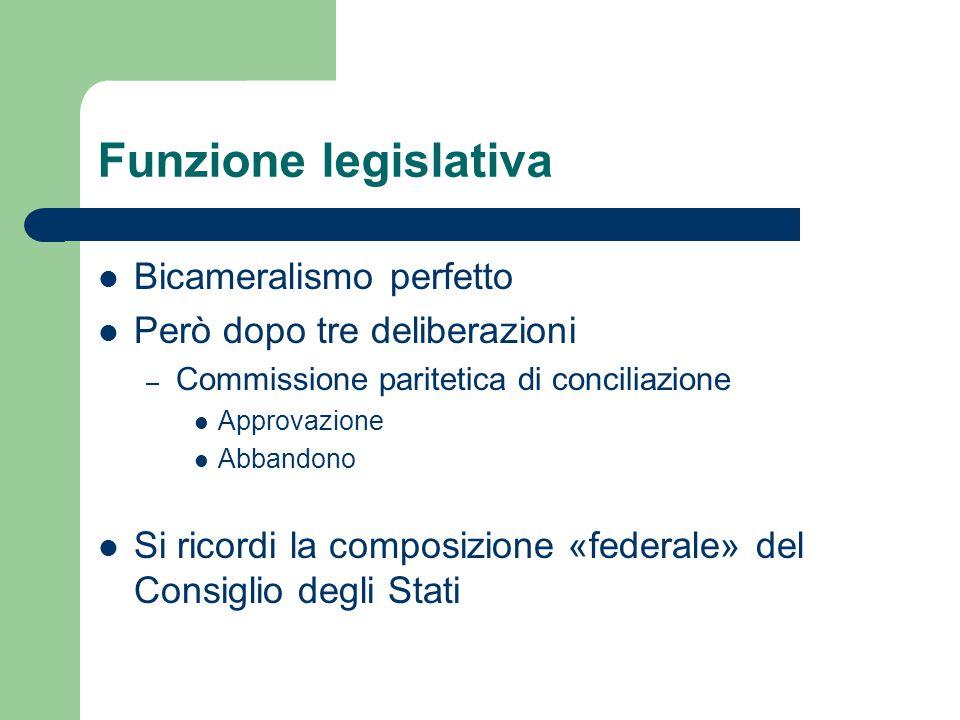 Funzione legislativa Bicameralismo perfetto Però dopo tre deliberazioni – Commissione paritetica di conciliazione Approvazione Abbandono Si ricordi la
