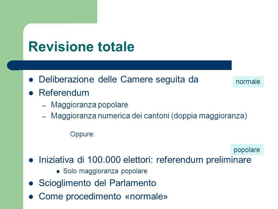 Revisione totale Deliberazione delle Camere seguita da Referendum – Maggioranza popolare – Maggioranza numerica dei cantoni (doppia maggioranza) Oppur