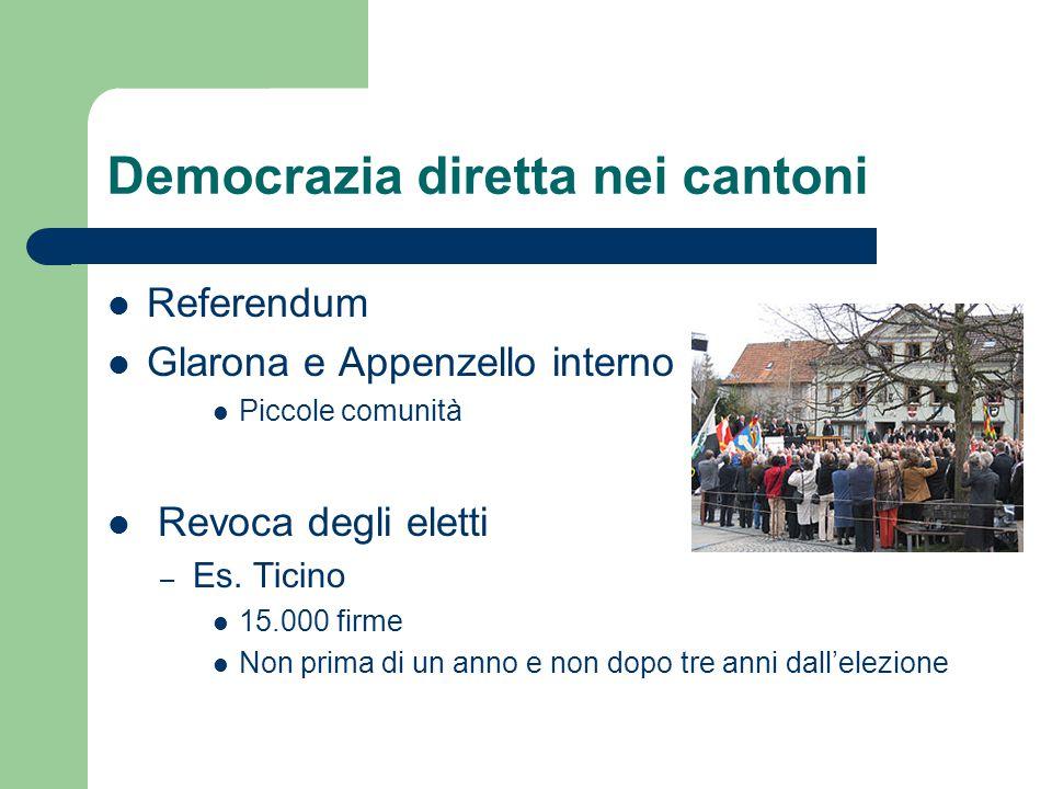 Democrazia diretta nei cantoni Referendum Glarona e Appenzello interno Piccole comunità Revoca degli eletti – Es. Ticino 15.000 firme Non prima di un