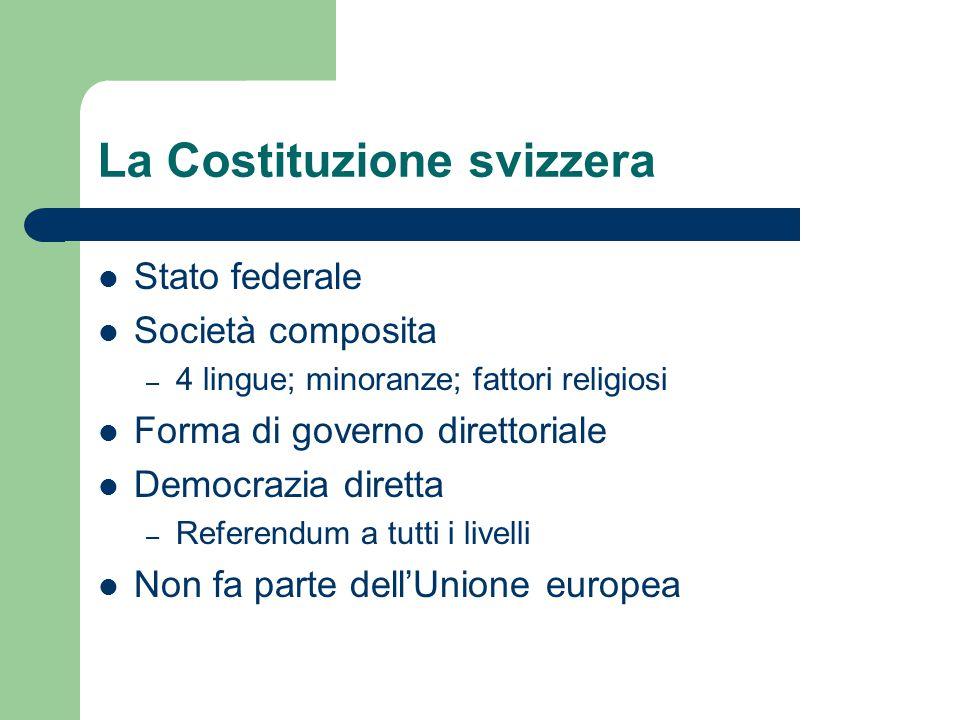 La Costituzione svizzera Stato federale Società composita – 4 lingue; minoranze; fattori religiosi Forma di governo direttoriale Democrazia diretta –