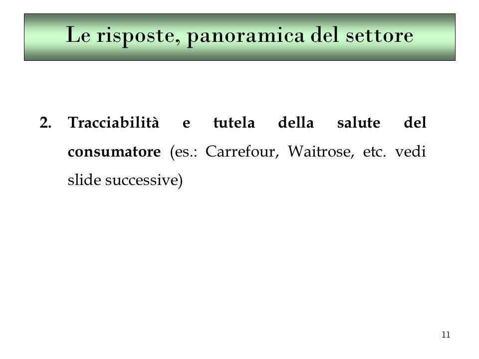 11 2.Tracciabilità e tutela della salute del consumatore (es.: Carrefour, Waitrose, etc.
