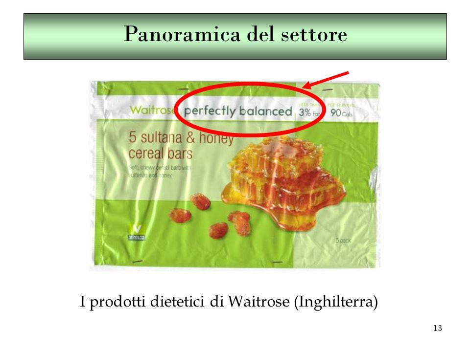 13 I prodotti dietetici di Waitrose (Inghilterra) Panoramica del settore