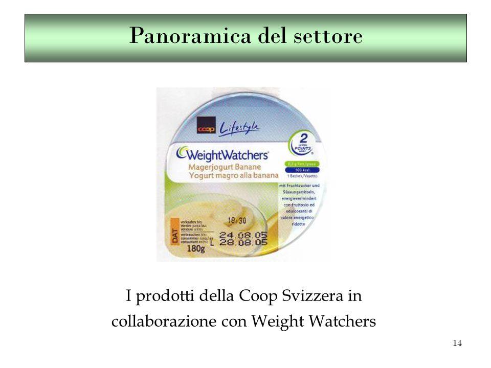 14 I prodotti della Coop Svizzera in collaborazione con Weight Watchers Panoramica del settore