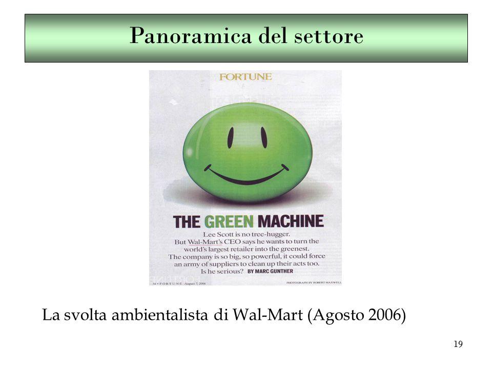 19 La svolta ambientalista di Wal-Mart (Agosto 2006) Panoramica del settore