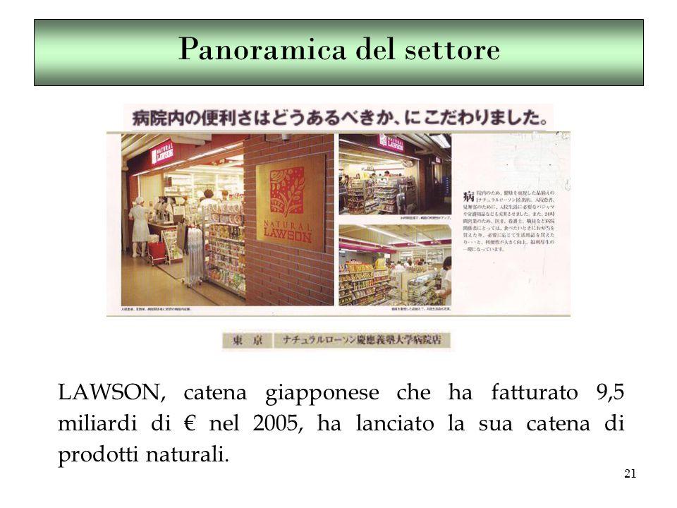 21 LAWSON, catena giapponese che ha fatturato 9,5 miliardi di € nel 2005, ha lanciato la sua catena di prodotti naturali.