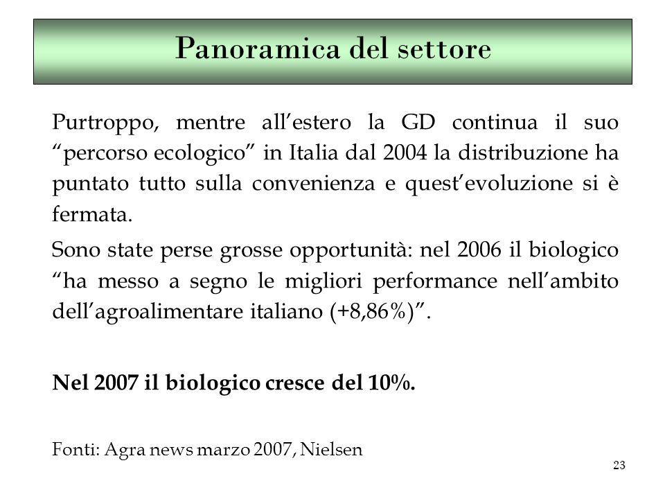 23 Purtroppo, mentre all'estero la GD continua il suo percorso ecologico in Italia dal 2004 la distribuzione ha puntato tutto sulla convenienza e quest'evoluzione si è fermata.