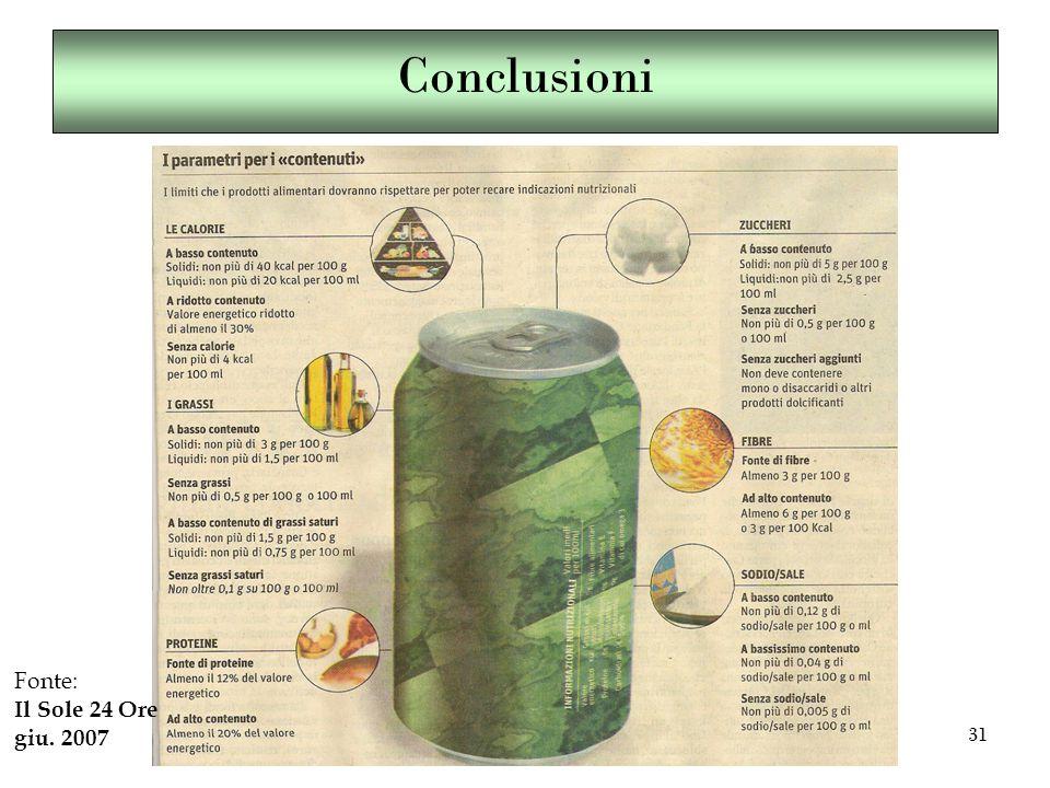 31 Conclusioni Fonte: Il Sole 24 Ore giu. 2007