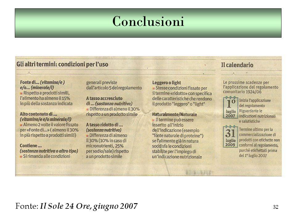 32 Conclusioni Fonte: Il Sole 24 Ore, giugno 2007