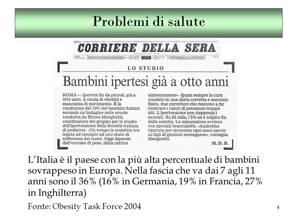 4 L'Italia è il paese con la più alta percentuale di bambini sovrappeso in Europa.