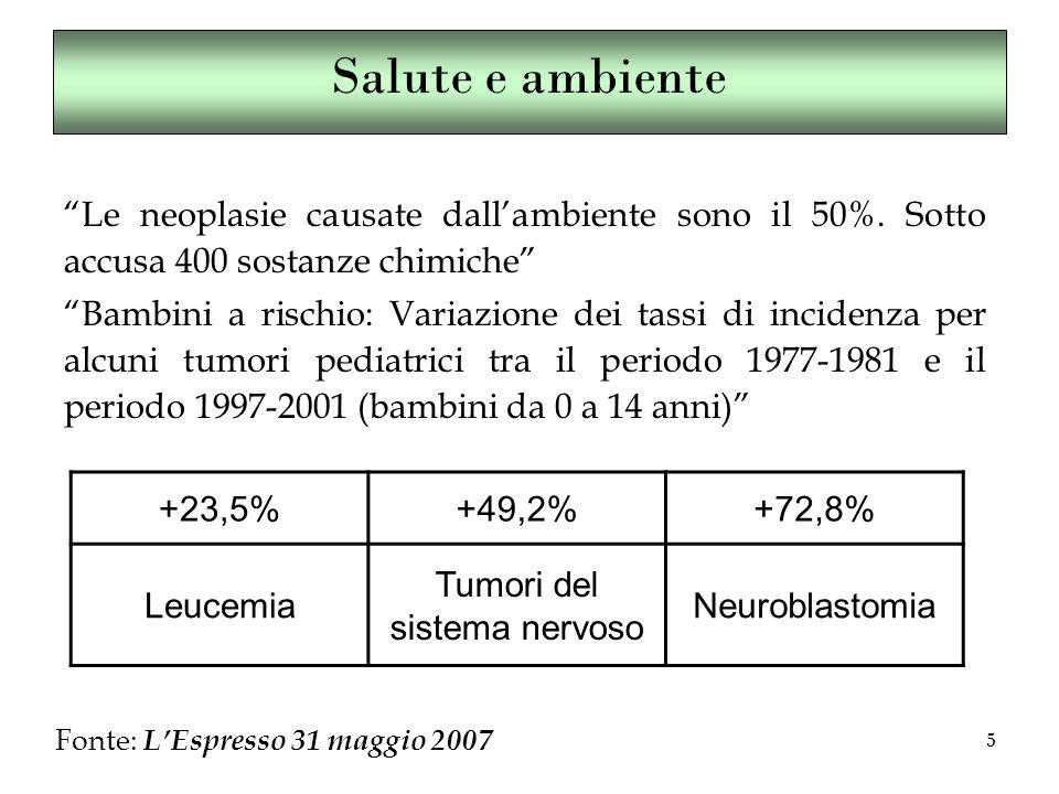 5 Le neoplasie causate dall'ambiente sono il 50%.