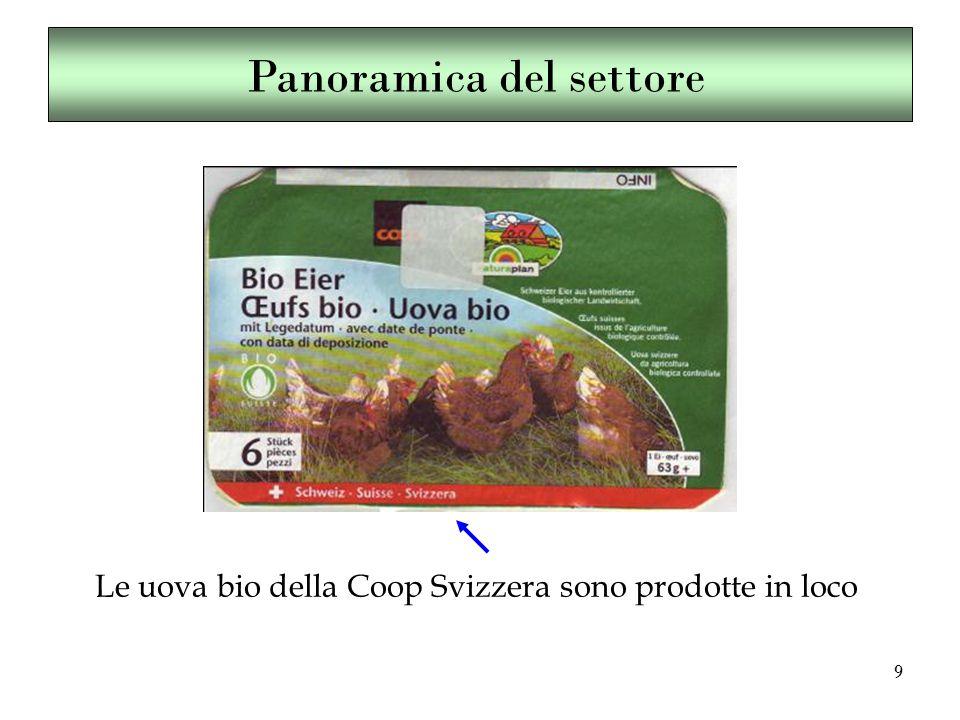 9 Le uova bio della Coop Svizzera sono prodotte in loco Panoramica del settore