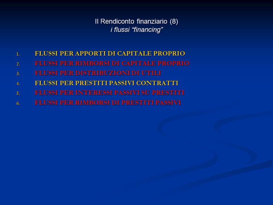 Il Rendiconto finanziario (8) i flussi financing 1.