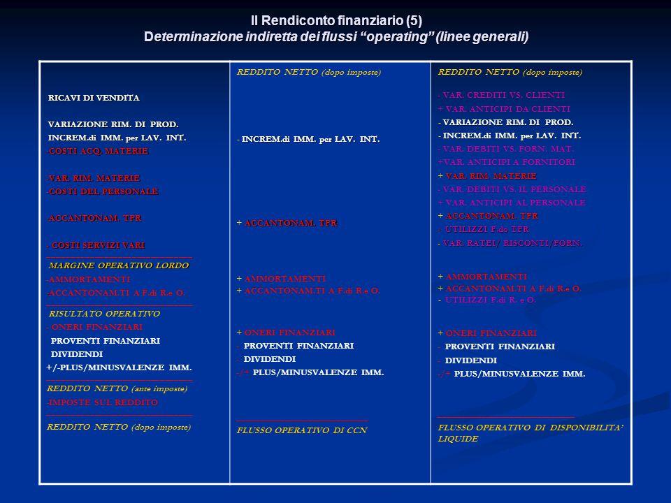 Il Rendiconto finanziario (5) Determinazione indiretta dei flussi operating (linee generali) RICAVI DI VENDITA RICAVI DI VENDITA VARIAZIONE RIM.