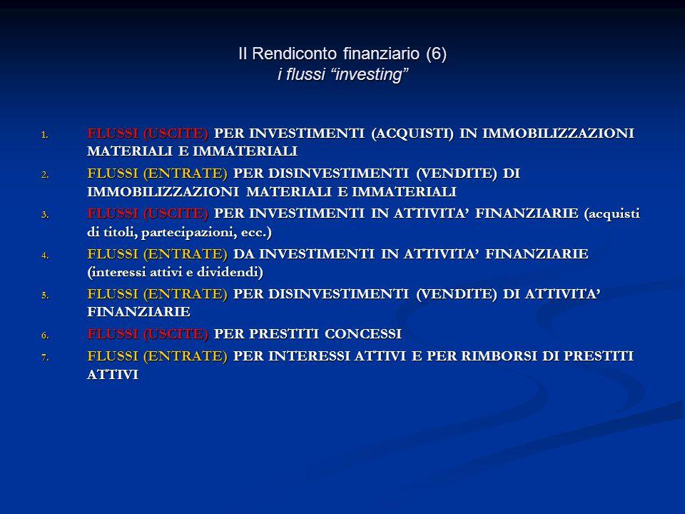 Il Rendiconto finanziario (6) i flussi investing 1.