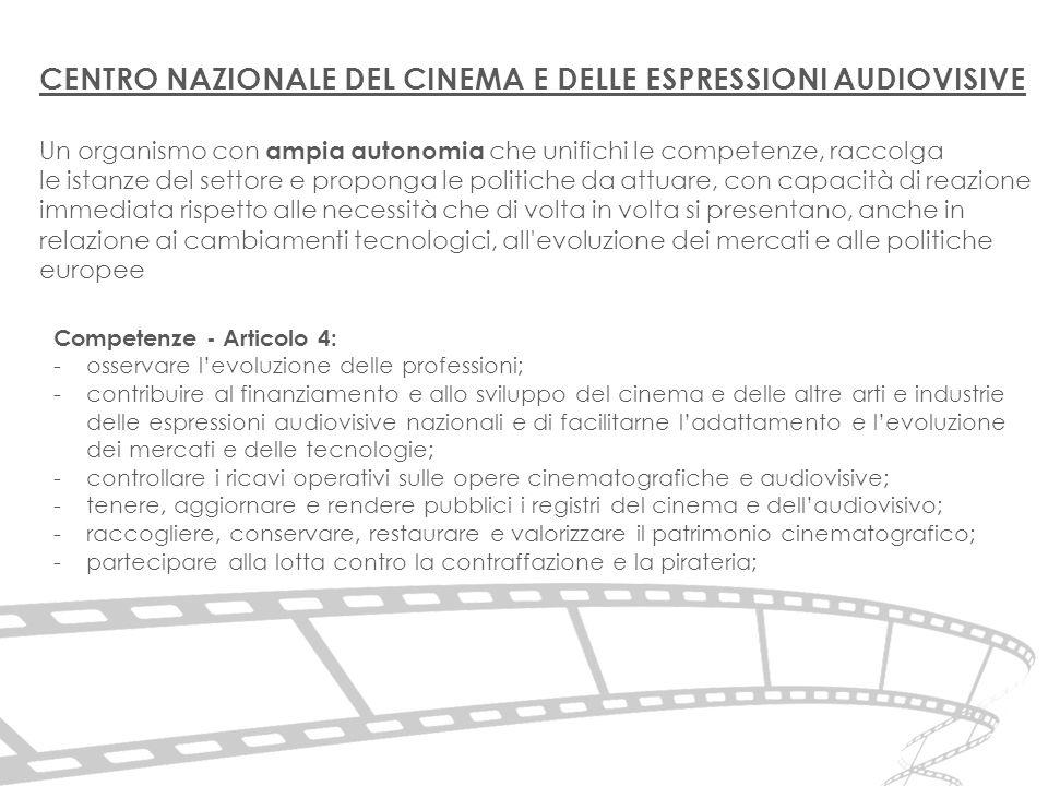 PRELIEVO DI SCOPO : L'AUTOFINANZIAMENTO DEL MONDO DEL CINEMA.