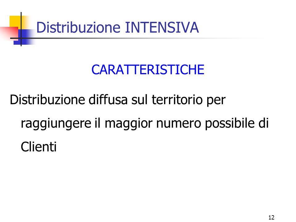 12 Distribuzione INTENSIVA CARATTERISTICHE Distribuzione diffusa sul territorio per raggiungere il maggior numero possibile di Clienti