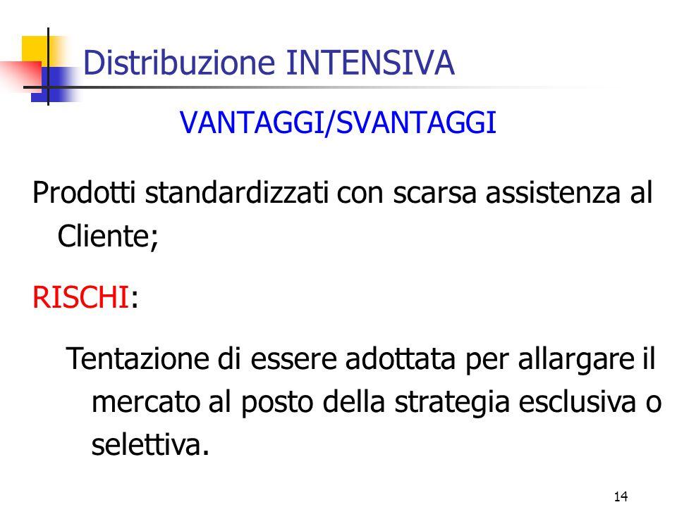 14 Distribuzione INTENSIVA VANTAGGI/SVANTAGGI Prodotti standardizzati con scarsa assistenza al Cliente; RISCHI: Tentazione di essere adottata per allargare il mercato al posto della strategia esclusiva o selettiva.