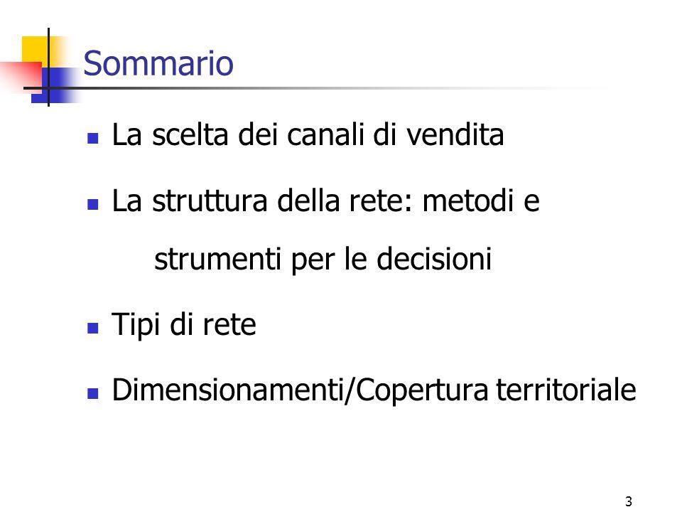 3 Sommario La scelta dei canali di vendita La struttura della rete: metodi e strumenti per le decisioni Tipi di rete Dimensionamenti/Copertura territoriale