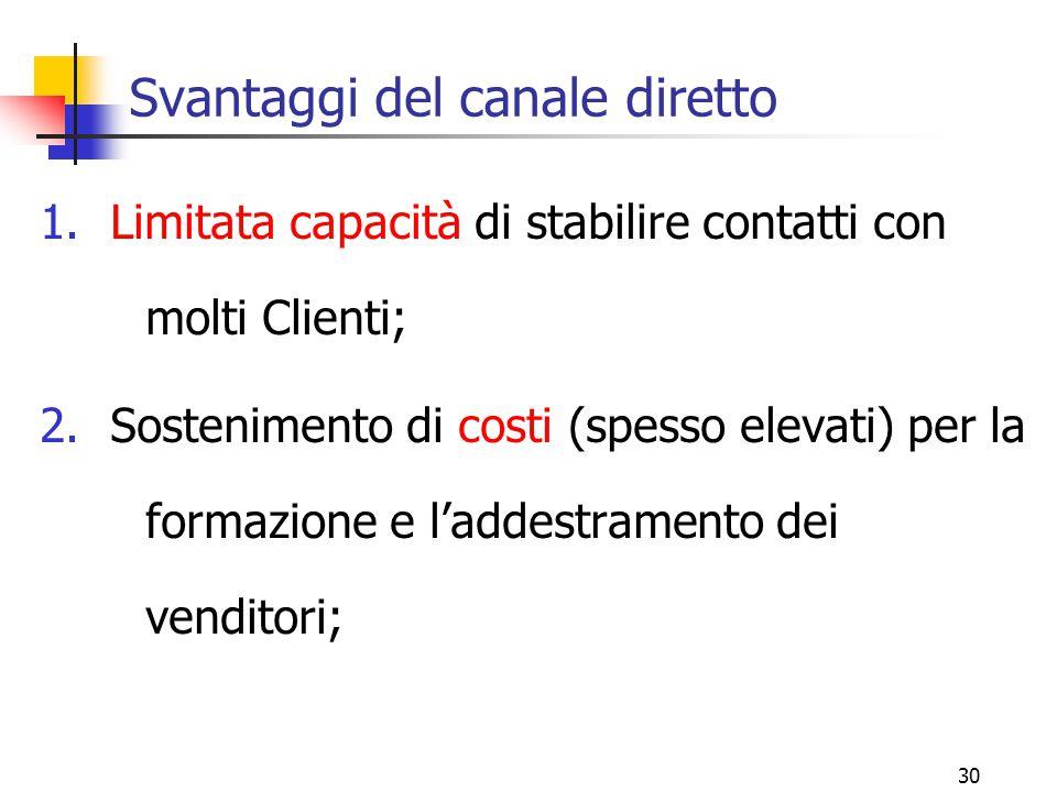 30 Svantaggi del canale diretto 1.Limitata capacità di stabilire contatti con molti Clienti; 2.Sostenimento di costi (spesso elevati) per la formazione e l'addestramento dei venditori;